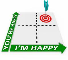 YoureHappyImHappy Thinking About the Customer Experience